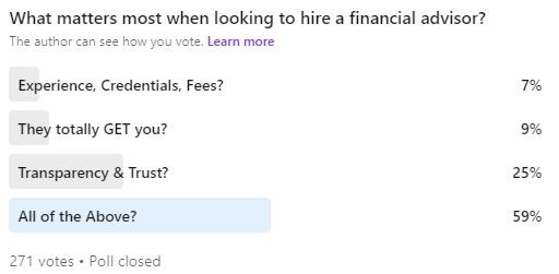 What Matters Most? Financial Advisor